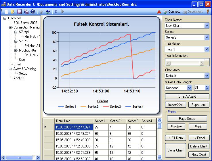 Line Chart Data Logger : Datalogger programı